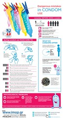 dangerous mistakes infograph (johnmoriarty2) Tags: condom condoms infograph infographic
