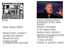 Together at Last: Hermann and Rush (kevin63) Tags: pictures nazi rush limbaugh rightwing hermann bloated lightner resemblance radiomicrophone selfcaricature georing