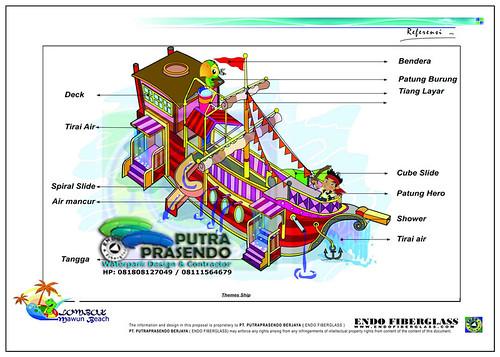 Terima Order Pembuatan Konsep Desain untuk Mawun Beach Waterpark Lombok