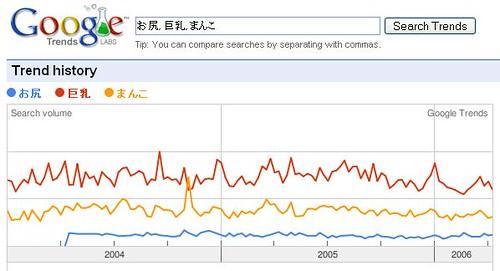 Los japoneses y yo estamos locos por las tetas