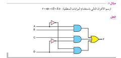 تمثيل الاقتران بواسطة البوابات المنطقية (spacetoon34) Tags: تمثيل بواسطة البوابات المنطقية الاقتران
