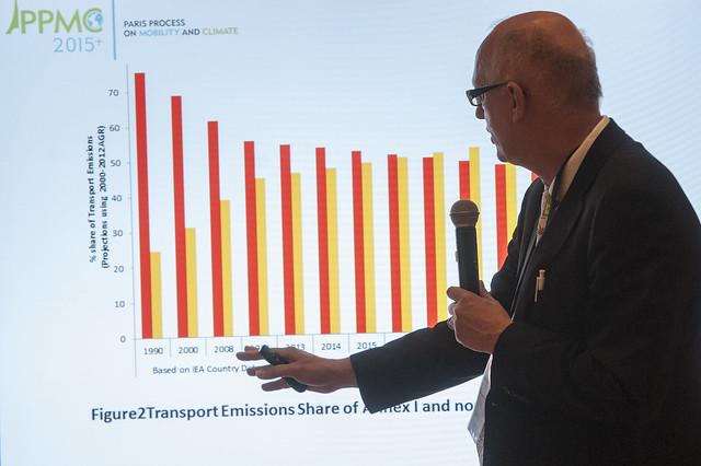 Cornie Huizenga presenting emissions data