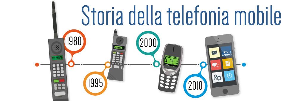 storia_telefonia_sito