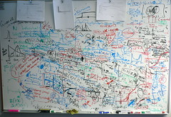 Whiteboard madness
