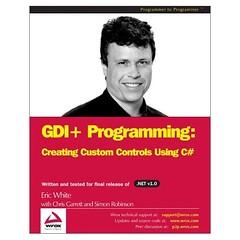 C# GDI+