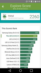 """LG G4 Screenshots • <a style=""""font-size:0.8em;"""" href=""""http://www.flickr.com/photos/91479278@N07/20288648375/"""" target=""""_blank"""">View on Flickr</a>"""