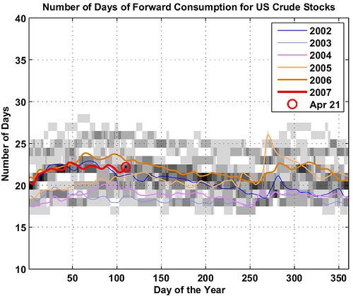 buy crude oil  stock