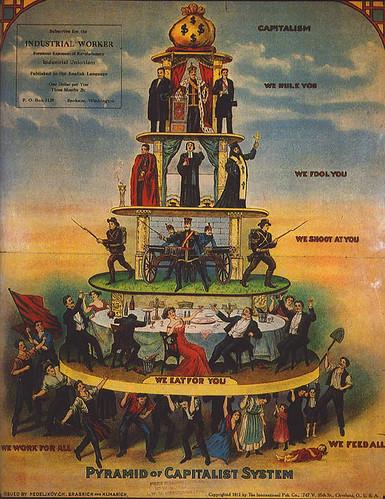 pyramide du capitalisme