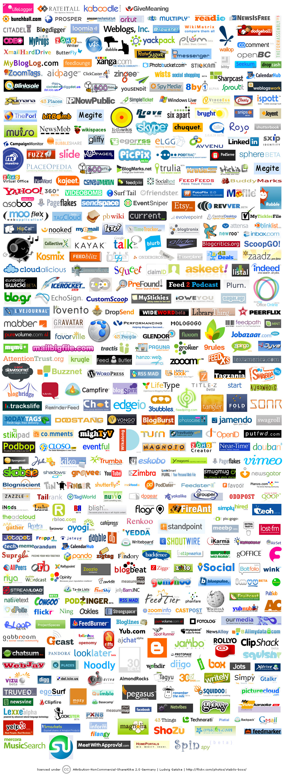 logos web 2.0