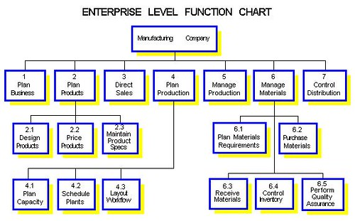 A Sample Engineering Consulting Firm Business Plan Template