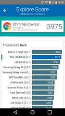 """LG G4 Screenshots • <a style=""""font-size:0.8em;"""" href=""""http://www.flickr.com/photos/91479278@N07/20280295442/"""" target=""""_blank"""">View on Flickr</a>"""