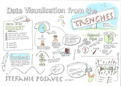 Data visualisation from the trenches