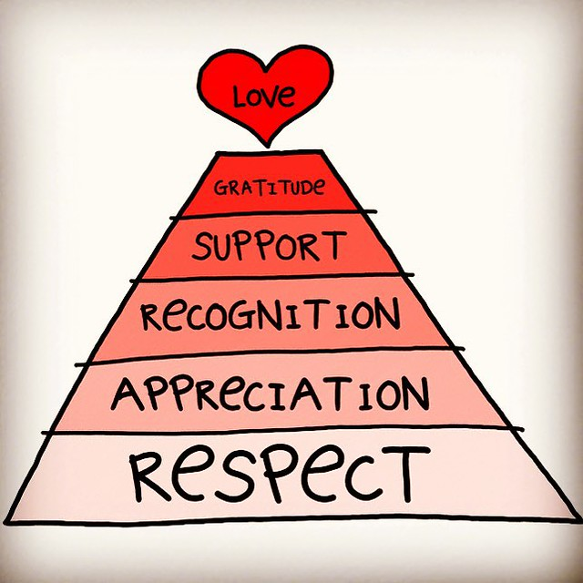 #respect #appreciation #recognition #support #gratitude #love #enlightenment via @gapingvoid