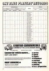 Coventry City vs Leicester City - 1971 - Page 26 (The Sky Strikers) Tags: city blue sky records ads body leicester first numbers stats repair players division coventry tat figures stanton quickly mot commercials prepared