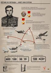 Amet-Khan Sultan (infostep_infostep) Tags: russia hero pilot informationdesign sovietunion infographics greatpatrioticwar infostep ametkhansultan