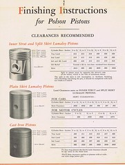 Polson Pistons 1932 (Runabout63) Tags: polson pistons