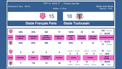 "8 janvier 2017 - Stade vs Stade toulousain • <a style=""font-size:0.8em;"" href=""http://www.flickr.com/photos/97874554@N08/32154155971/"" target=""_blank"">View on Flickr</a>"