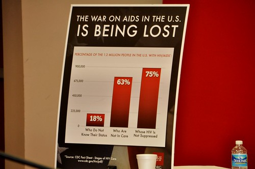WAD 2015: USA - Virginia