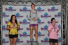 Man Up - Girl Power Triathlon 2015 (some NOLA) Tags: sports louisiana neworleans awards triathlon