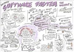 Dan North Software Faster - Workshop Part 1