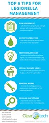 Legionella Infograph (cleartech_ltd) Tags: legionella infograph legionellainfograph waterhygiene cleartechgroupltd cleartech remedialworks l8 bacteria legionellabacteria water