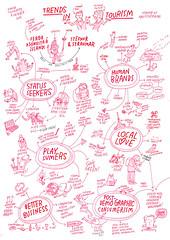 trends-in-tourism-ranflygenring (ranflygenring1) Tags: illustration iceland drawing illustrations nordic scandinavia reykjavk ran rn flygenring rnflygenring ranflygenring icelandicillustrator flygering icelandicillustrators nordicillustrators