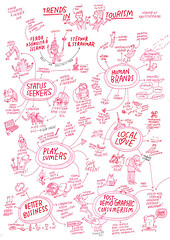 trends-in-tourism-ranflygenring (ranflygenring1) Tags: illustration iceland drawing illustrations nordic scandinavia reykjavík ran rán flygenring ránflygenring ranflygenring icelandicillustrator flygering icelandicillustrators nordicillustrators