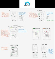 """gamified learning app • <a style=""""font-size:0.8em;"""" href=""""http://www.flickr.com/photos/10555280@N08/32725115226/"""" target=""""_blank"""">View on Flickr</a>"""
