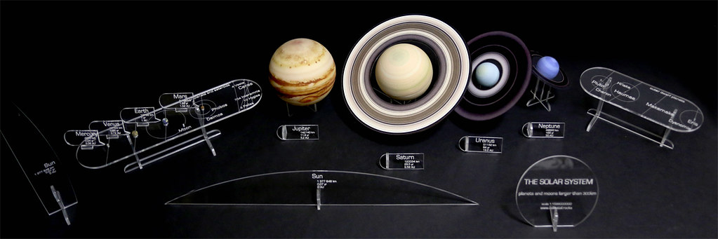 planets size scale model - photo #31