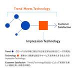 ブランドステートメントの視覚化とブランドアーキテクチャによる統合的展開の写真