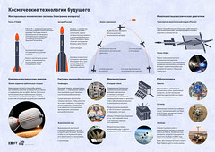 Space technologies of the future (infostep_infostep) Tags: russia space future technologies informationdesign infographics infostep
