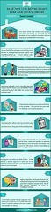 David-Lindahl-Real-Estate-Tips-for-Info-Graphics (davelindahl - Real Estate Tips) Tags: realestate property seller agents buyer socialmedia realestatetips realestateinfographics realestatelowyer