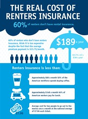 Renter's Insurance And Why It's Beneficial To Both Parties (henrywagner) Tags: subprime mortgage crisis real estate property ownership renting