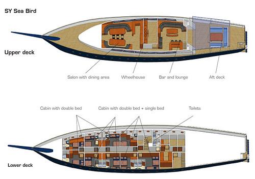 Sea Bird deck plan