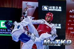 Grand Prix Final, Mexico City 2015 , D-2