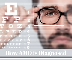 The Diagnosis Process of Age-Related Macular Degeneration (wileseyecenter) Tags: wiles eye center