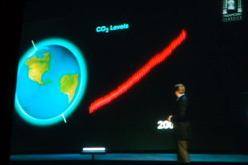 Al Gore's chart of rising CO2 levels