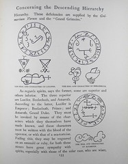The Seals of Lucifer, Beelzebuth, and Astaroth (University of Glasgow Library) Tags: occult magic spiritualism demons lucifer demonology blackmagic occultism sorcery witchcraft drawing illustration 19thcentury demon devil satan