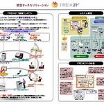 金融システムの写真