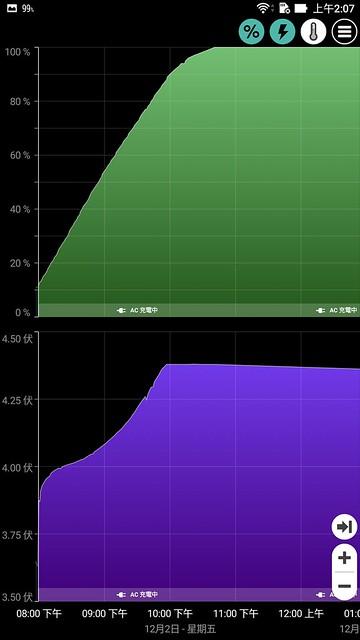 ASUS ZenFone 3 Ultra 影音娛樂機皇
