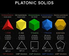 These #five #platonic #shapes #5d #crystal #energy #reflects #every #elemental #trait #force in #nature and to #chart #ur #aura #you #need to #understand #which #energy #contains  #who #piezozone #master #yourself #chakra #science #rainbow #knowledge #Dim (Massofamooneh) Tags: yourself crystal force every reflects 5d chart trait master hermes secret contains nature which dimension science ur elemental platonic rainbow piezozone need chakra energy aura who you understand knowledge shapes five