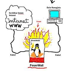 Wie eine Firewall arbeitet / how a firewall works