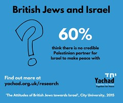 British Jews and Israel