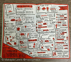 Sketchnotes from Hewlett-Packard Colloquium on Information Security 2015 Let the Right One In: Practical Experiences with Responsible Disclosure in The Netherlands talk by Eelco Stofbergen (Drawn by Makayla Lewis) (maccymacx) Tags: hp sketching security information infosec royalholloway isg cybersecurity sketchnotes