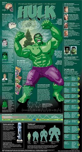 Hulk FP