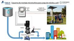 """Aigües de Catalunya desarrolla un sistema de recarga de móviles a través de la red de agua • <a style=""""font-size:0.8em;"""" href=""""http://www.flickr.com/photos/69167211@N03/23567676561/"""" target=""""_blank"""">View on Flickr</a>"""