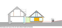 Proposed East Elevation of New Group Room Extension