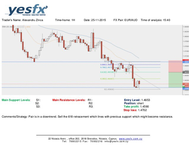 Xtb forex young