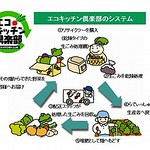 家庭の生ゴミが良質な肥料に。消費者参加型家庭生ゴミ循環システム『エコキッチン倶楽部』の写真