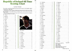 Republic Of Ireland vs Luxembourg - 1987 - Page 34&35 (The Sky Strikers) Tags: ireland big goal republic eire every numbers list stats don luxembourg own givens goalscorer of popisal